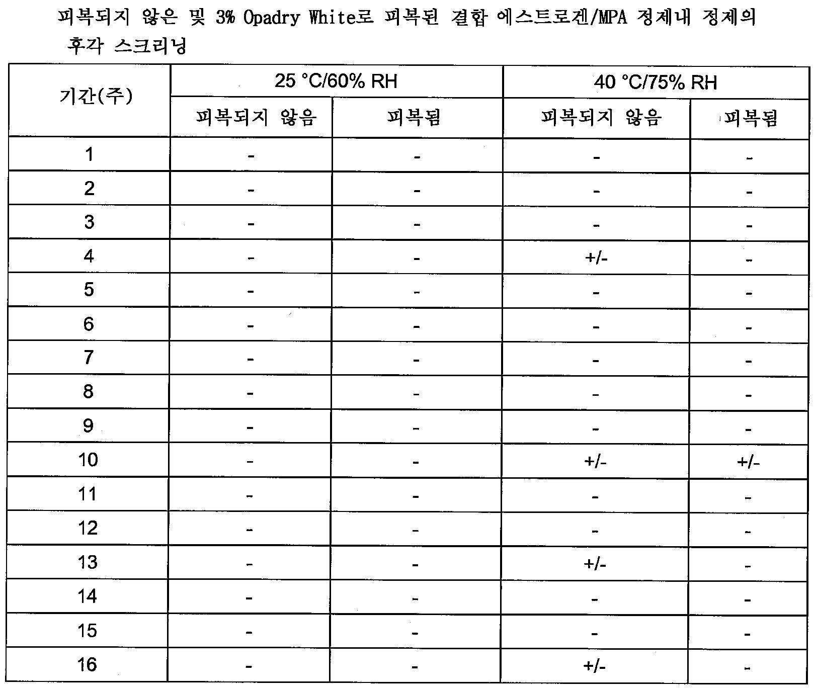Figure 112009049300571-PCT00038