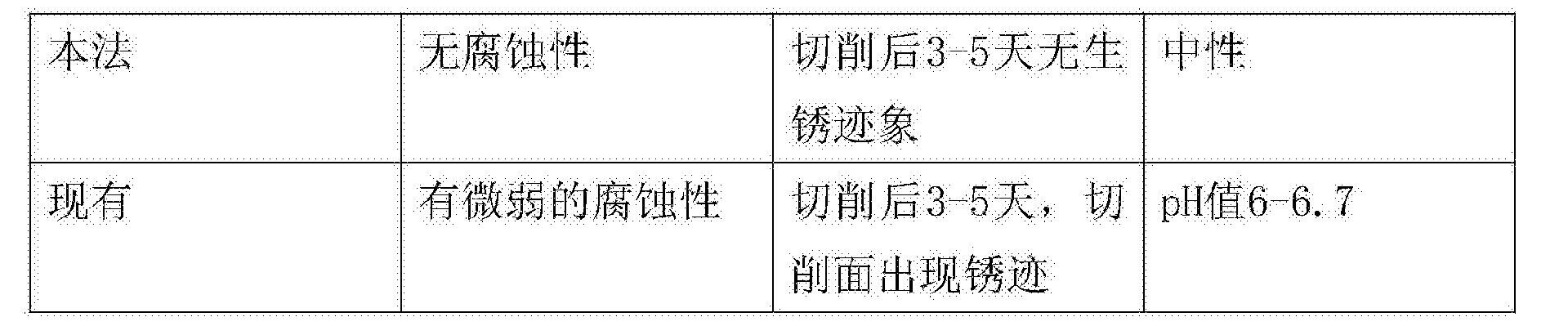 Figure CN107502903AD00061