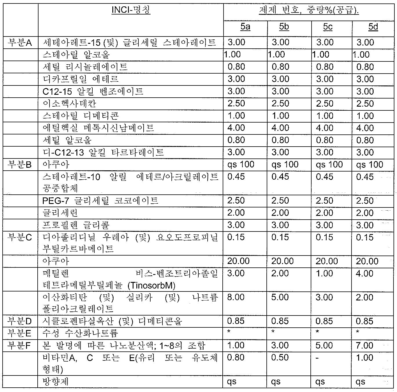 Figure 112008036677090-PCT00060