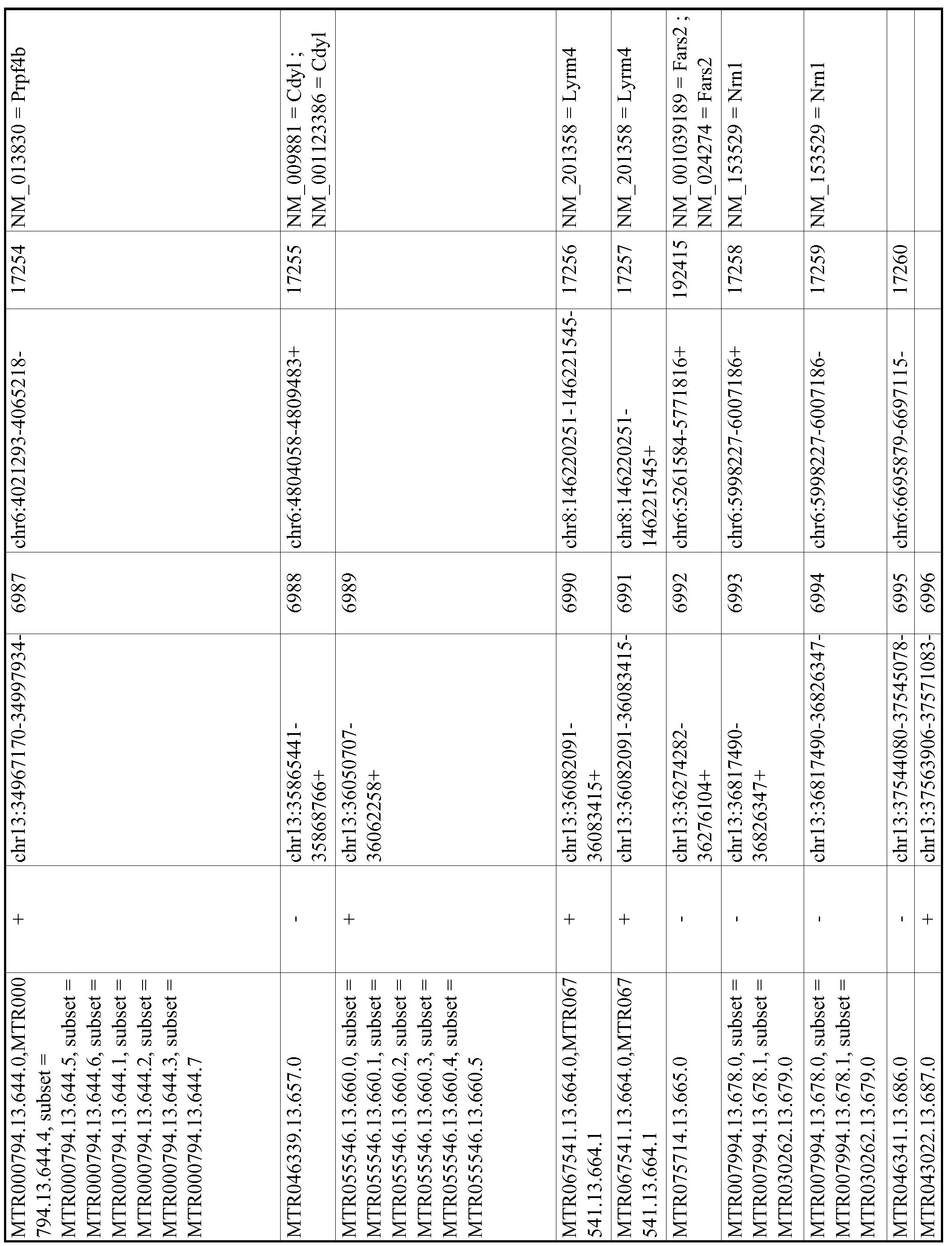 Figure imgf001232_0001
