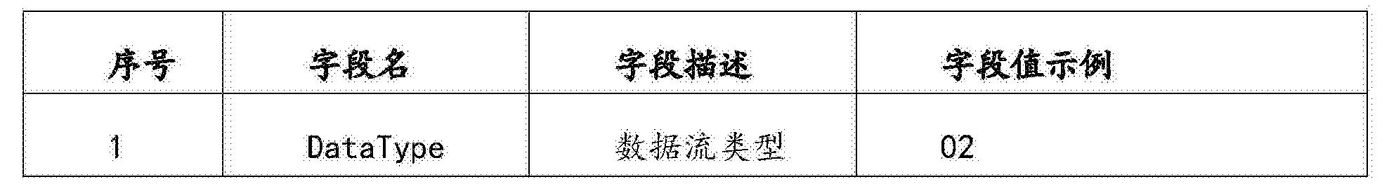 Figure CN105046088BD00162