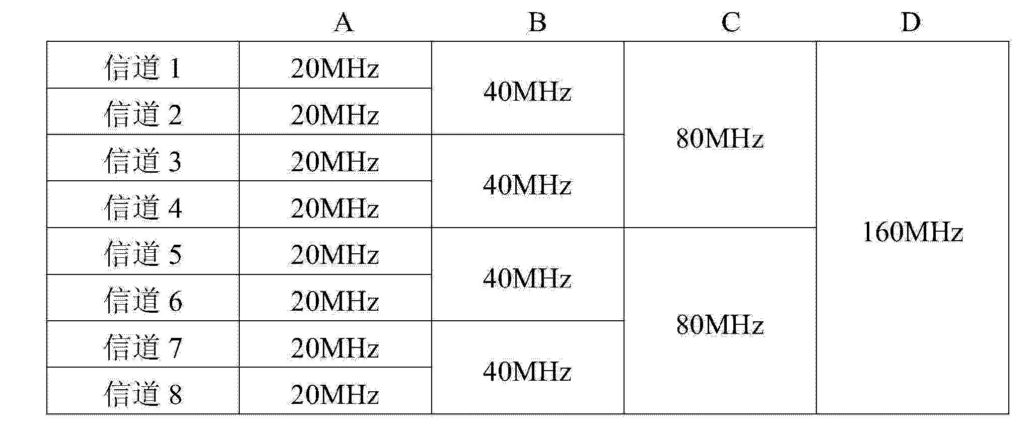 Figure CN103583076AD00061