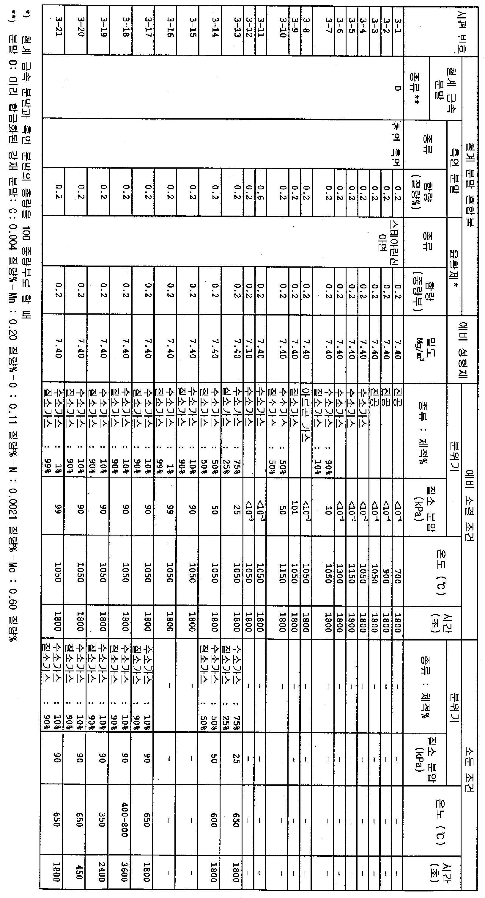 Figure 112001022240173-pat00013