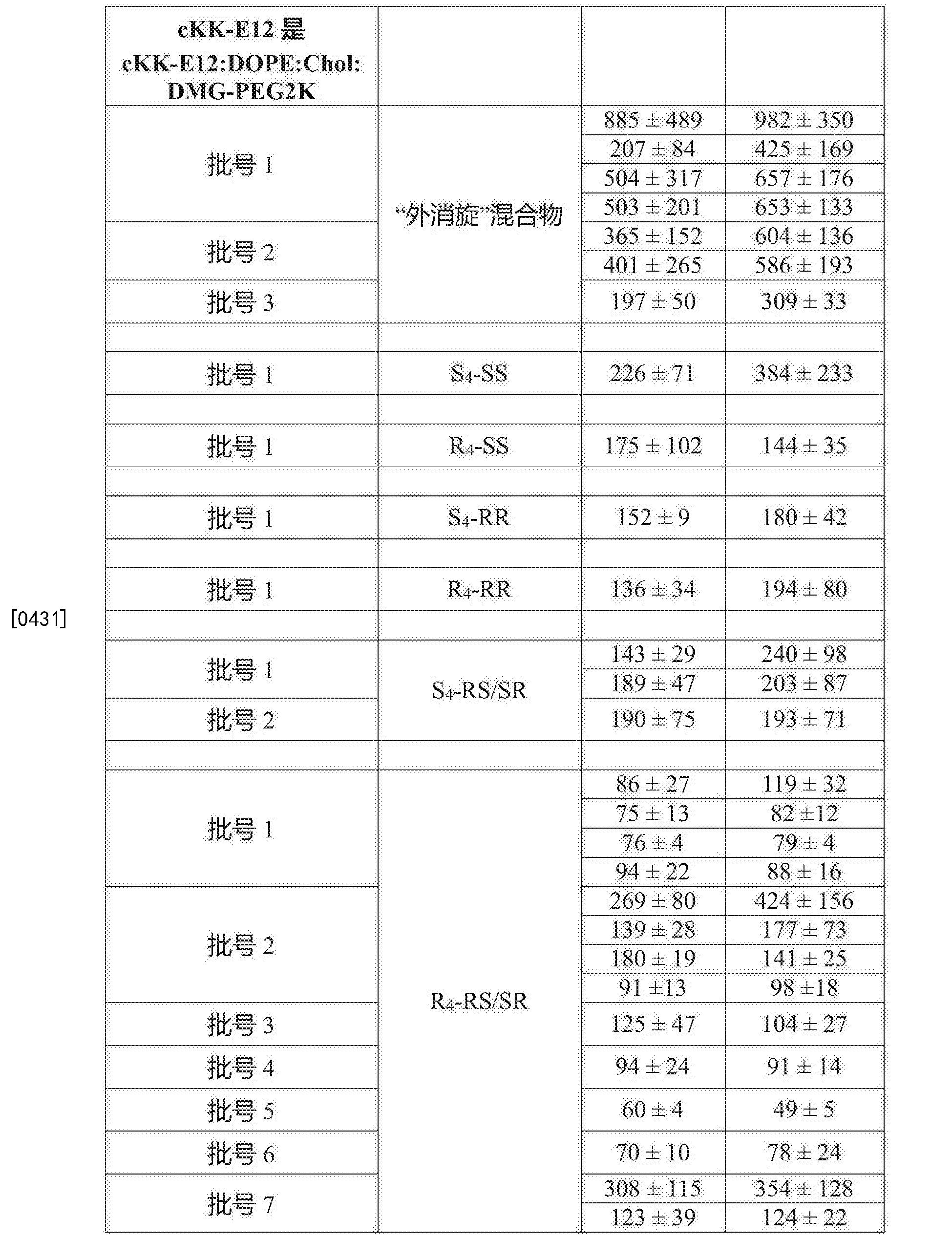Figure CN106795142AD00661