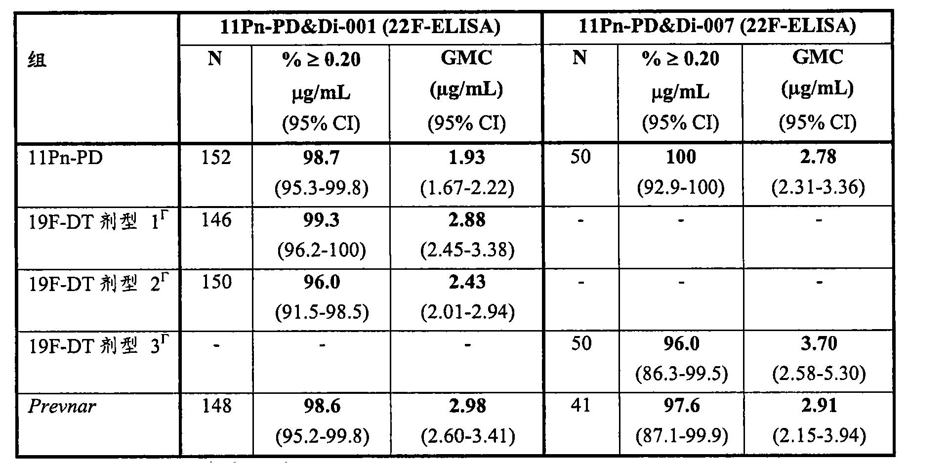 Figure CN101378779BD00402