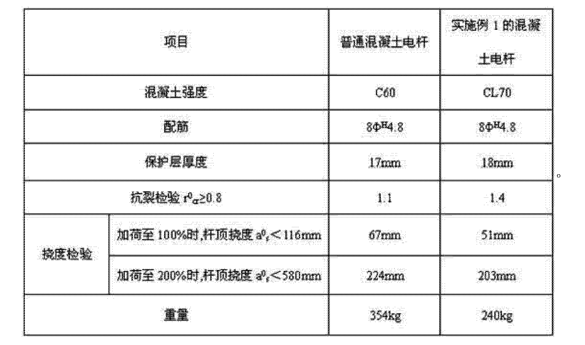 Figure CN103396063AD00091