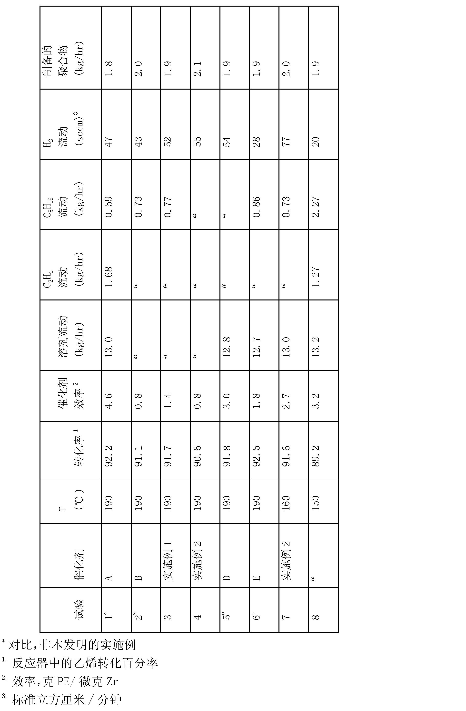 Figure CN101490094BD01091