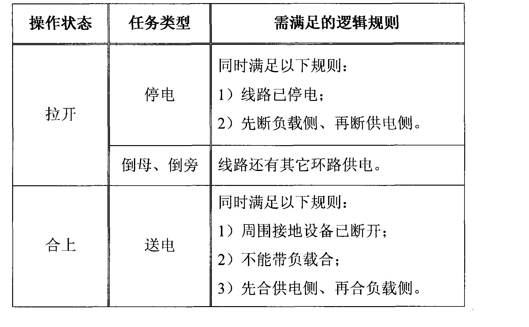 Figure CN101520647BD00081
