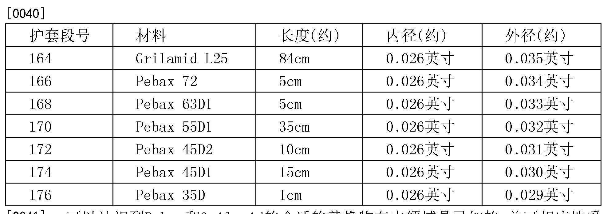 Figure CN102300600BD00072