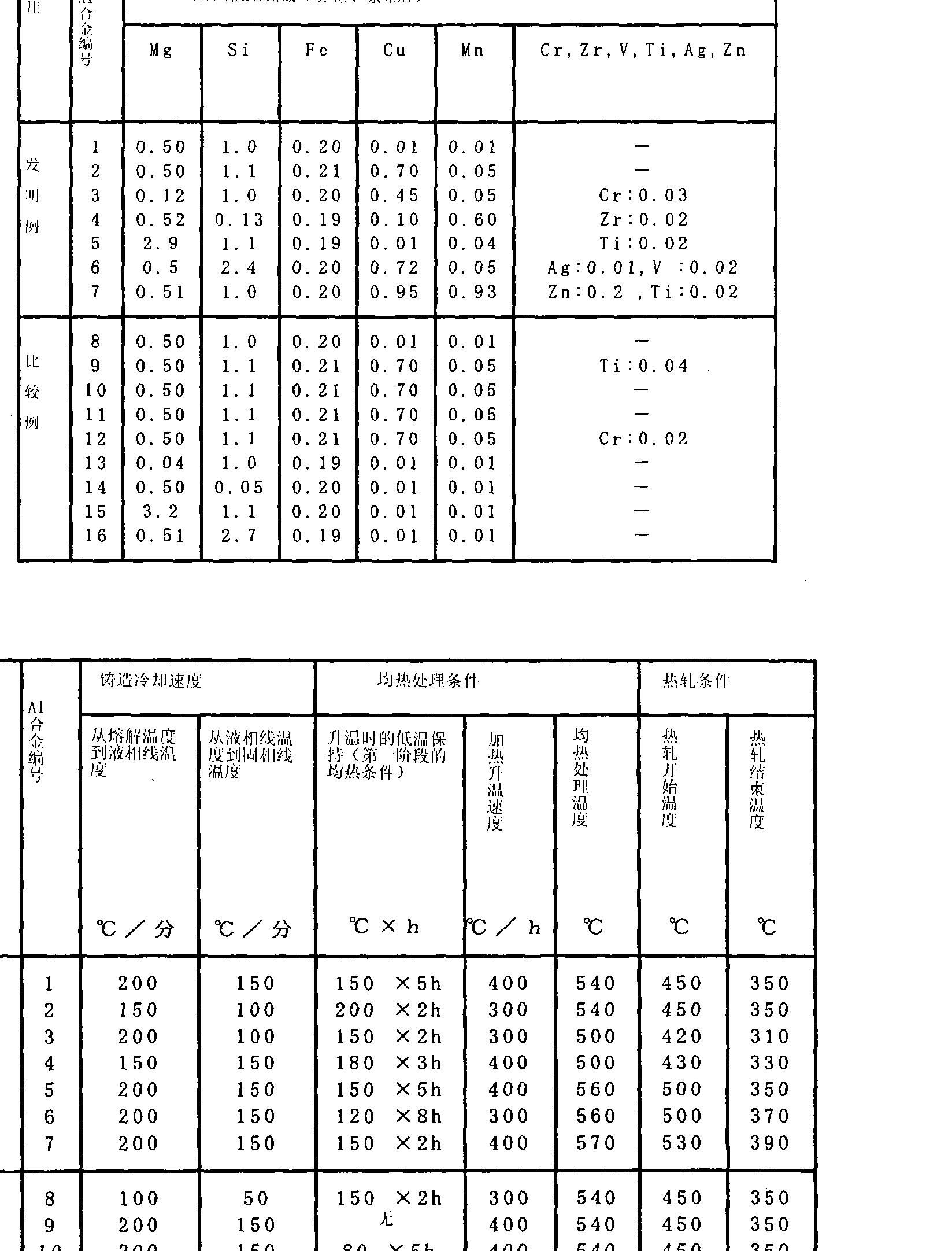 Figure CN101918602BD00151