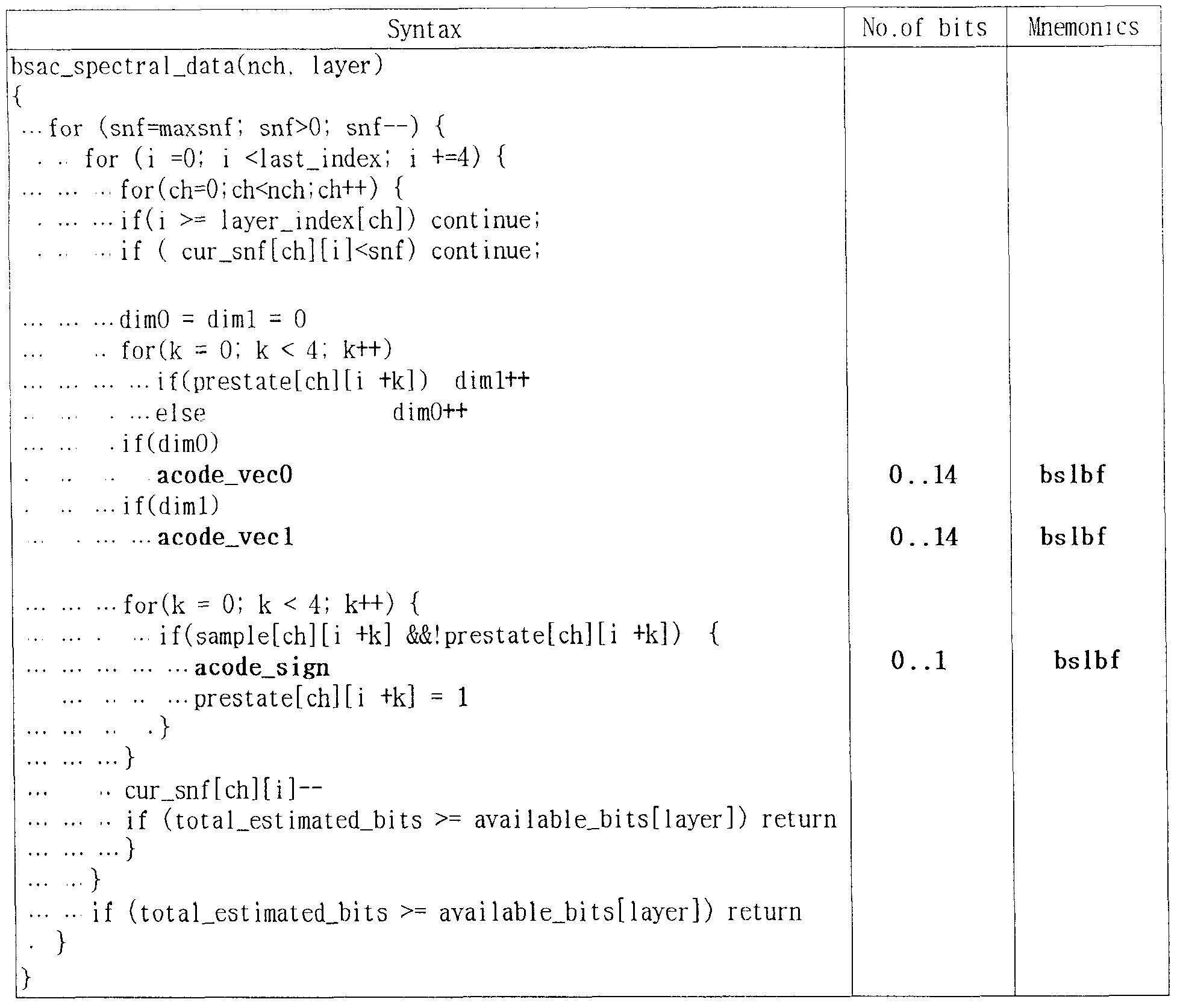 Figure pat00025