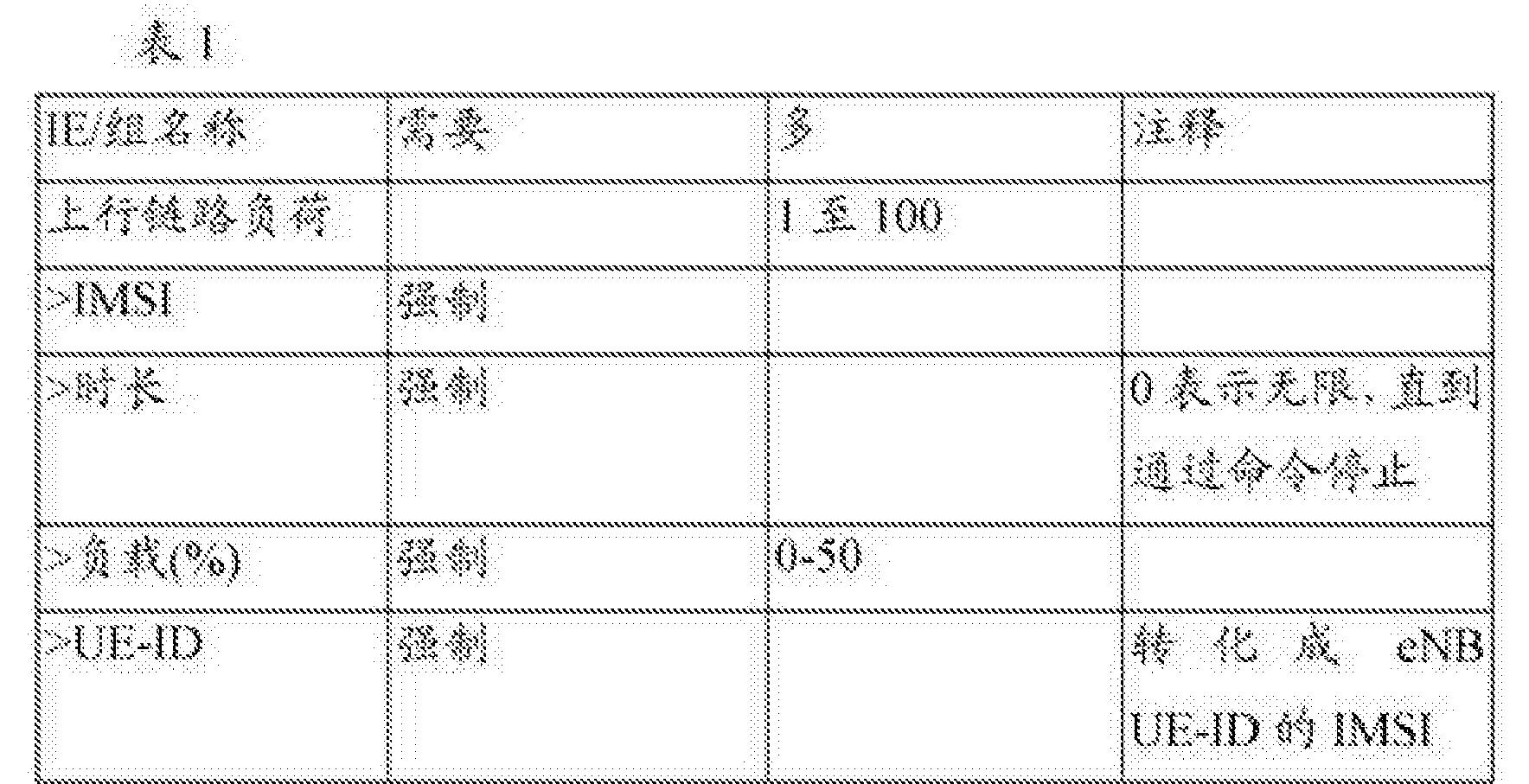 Figure CN103988539BD00091