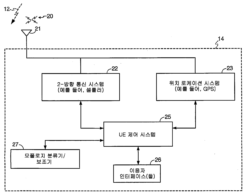 Figure R1020087007125