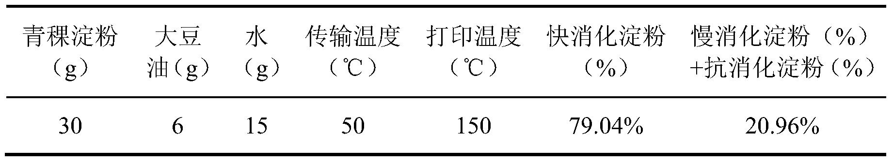 Figure PCTCN2017112099-appb-000001