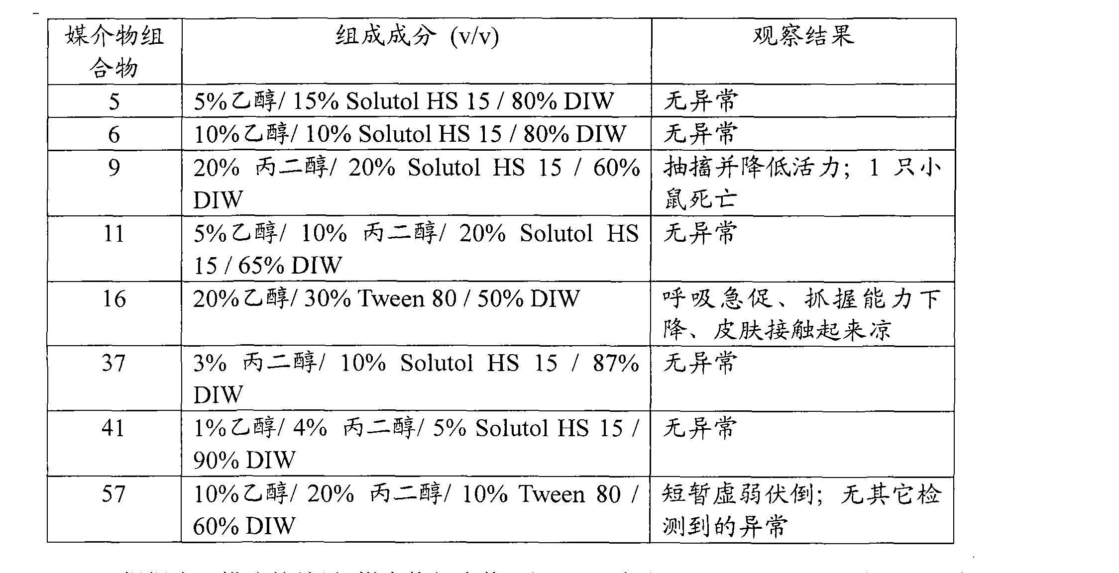 Figure CN103127052AD00251
