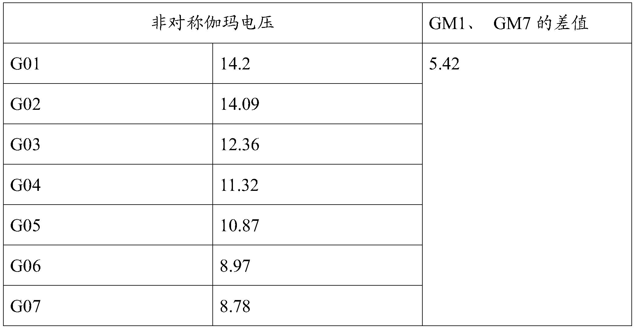 Figure PCTCN2018095093-appb-000003