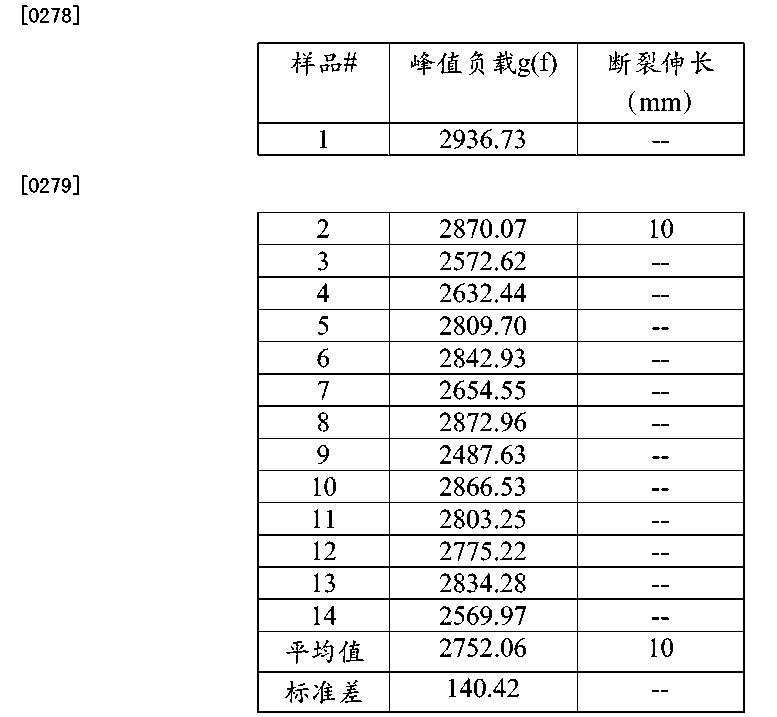 Figure CN104870601AD00302