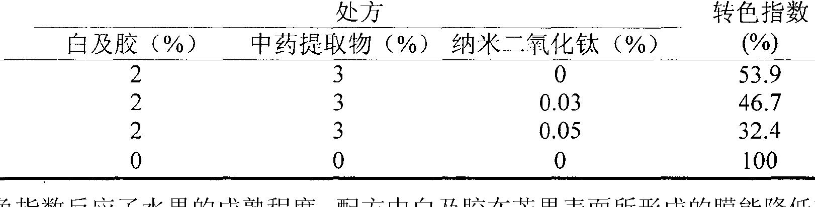Figure CN102150704BD00171
