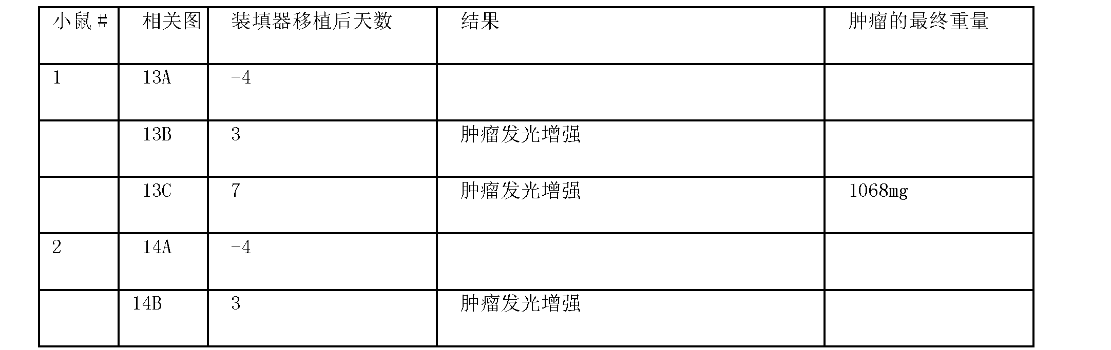 Figure CN102137658AD00331
