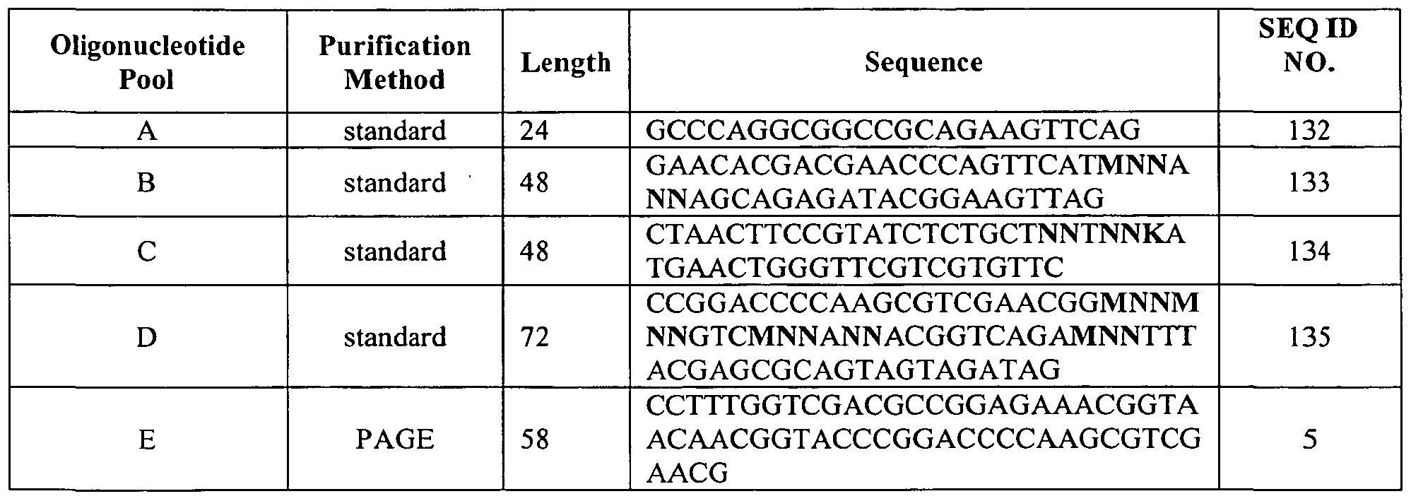 Figure imgf000300_0001