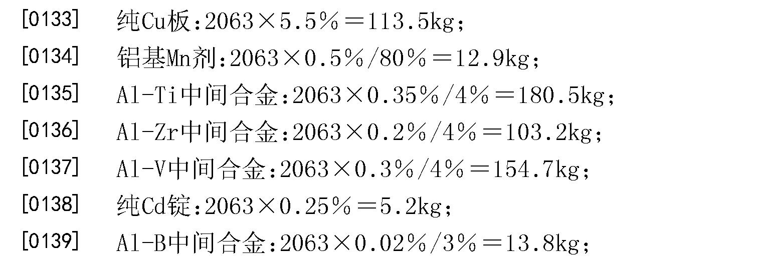 Figure CN105369090BD00112