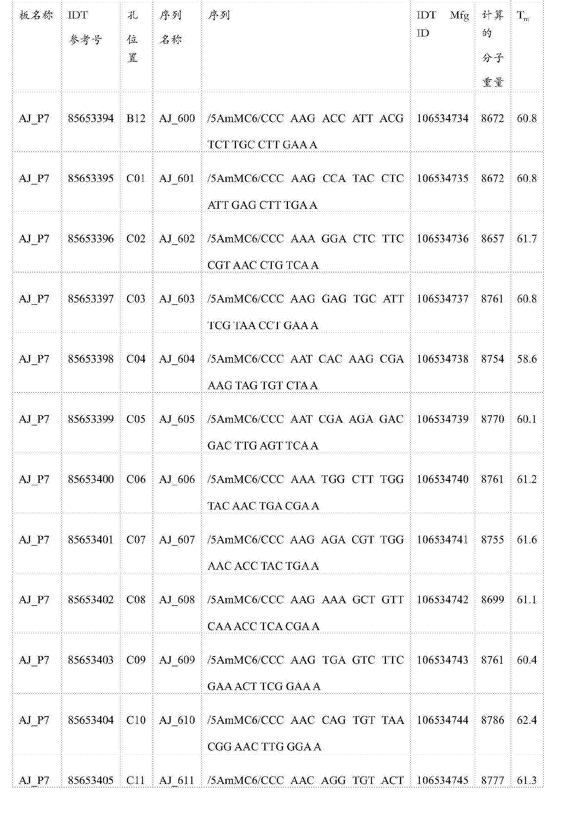 Figure CN105745528AD00851