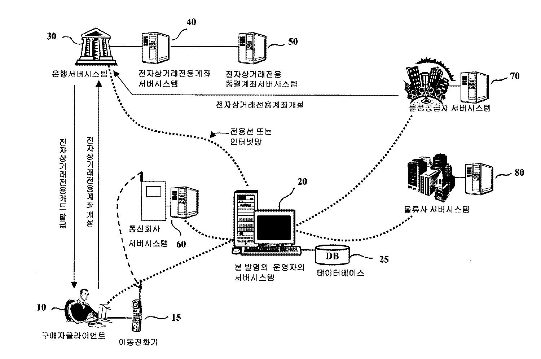 Figure R1020000061312