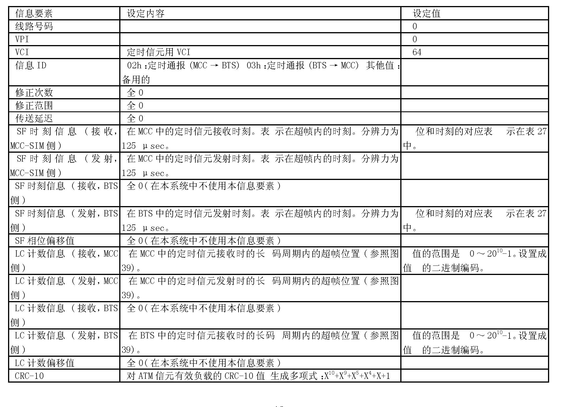 Figure CN1510937BD00431