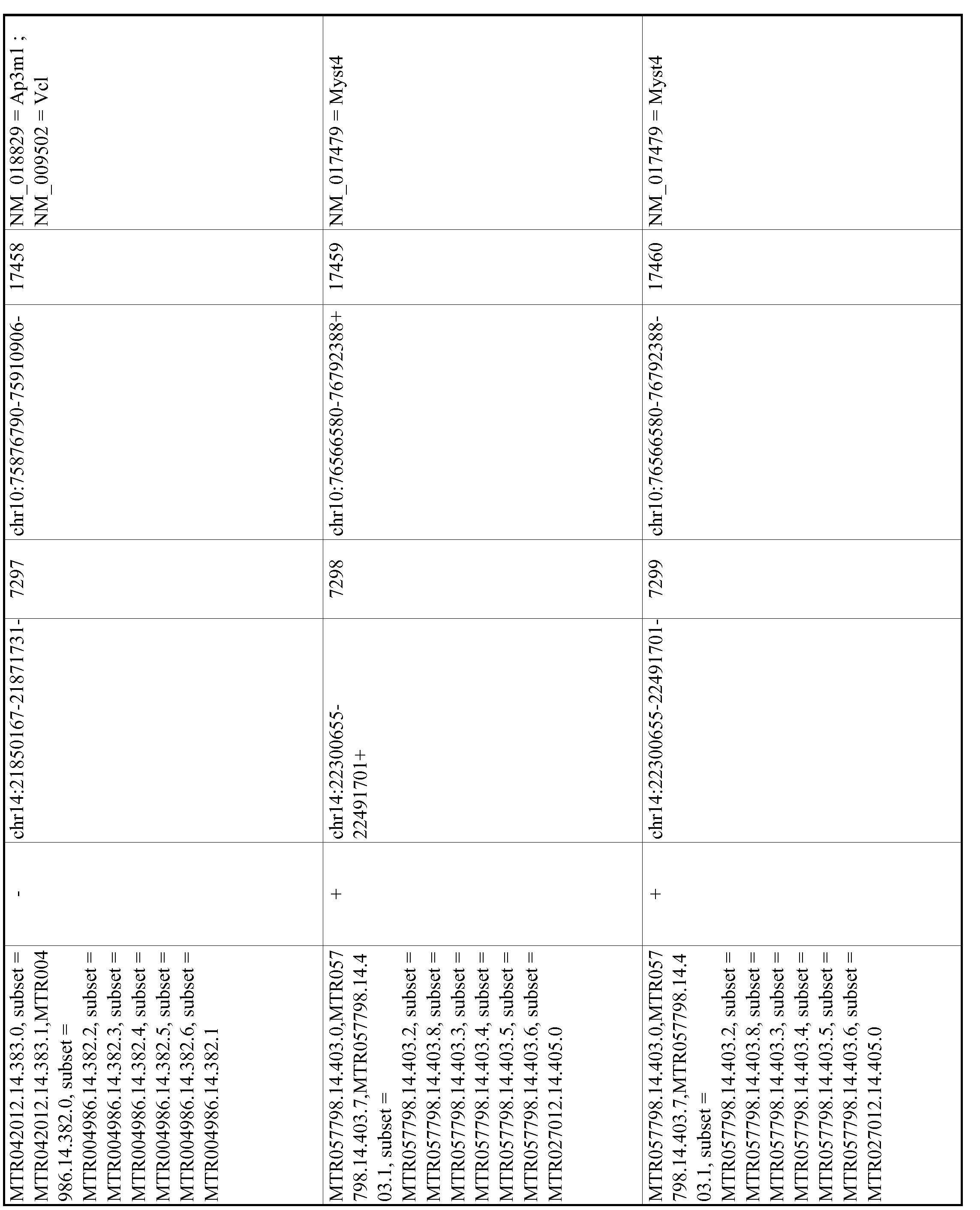 Figure imgf001276_0001