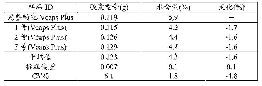 Figure CN105120659AD00723