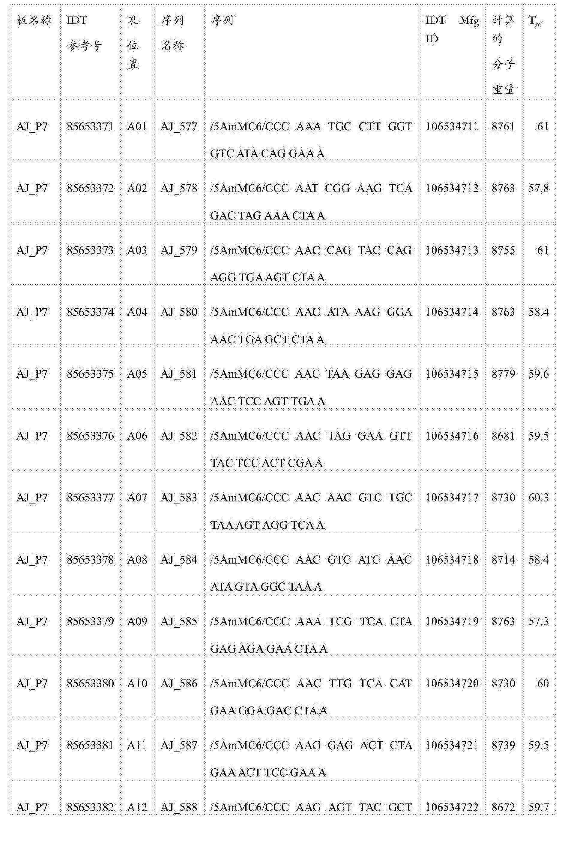 Figure CN105745528AD00831