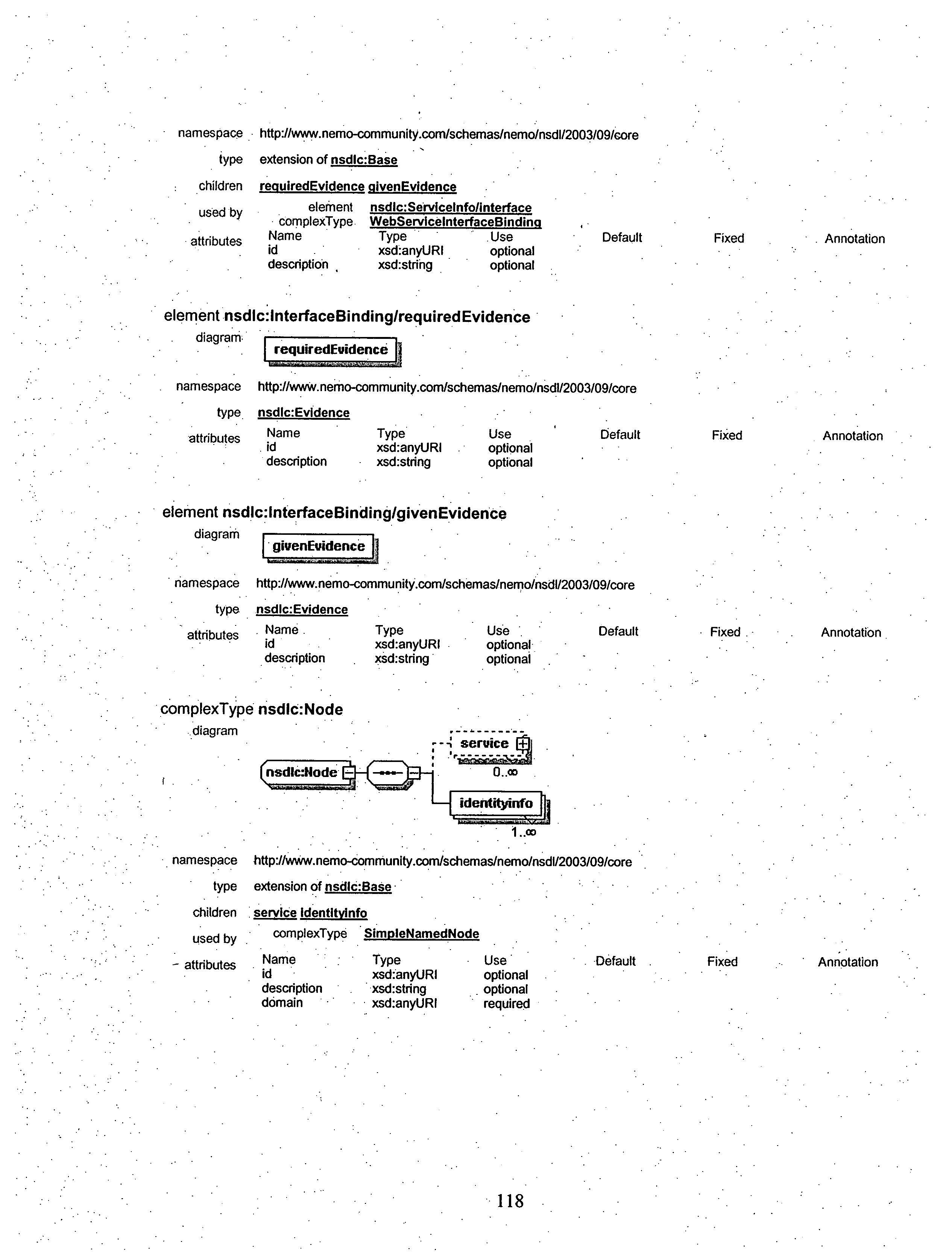 Figure US20070283423A1-20071206-P00004