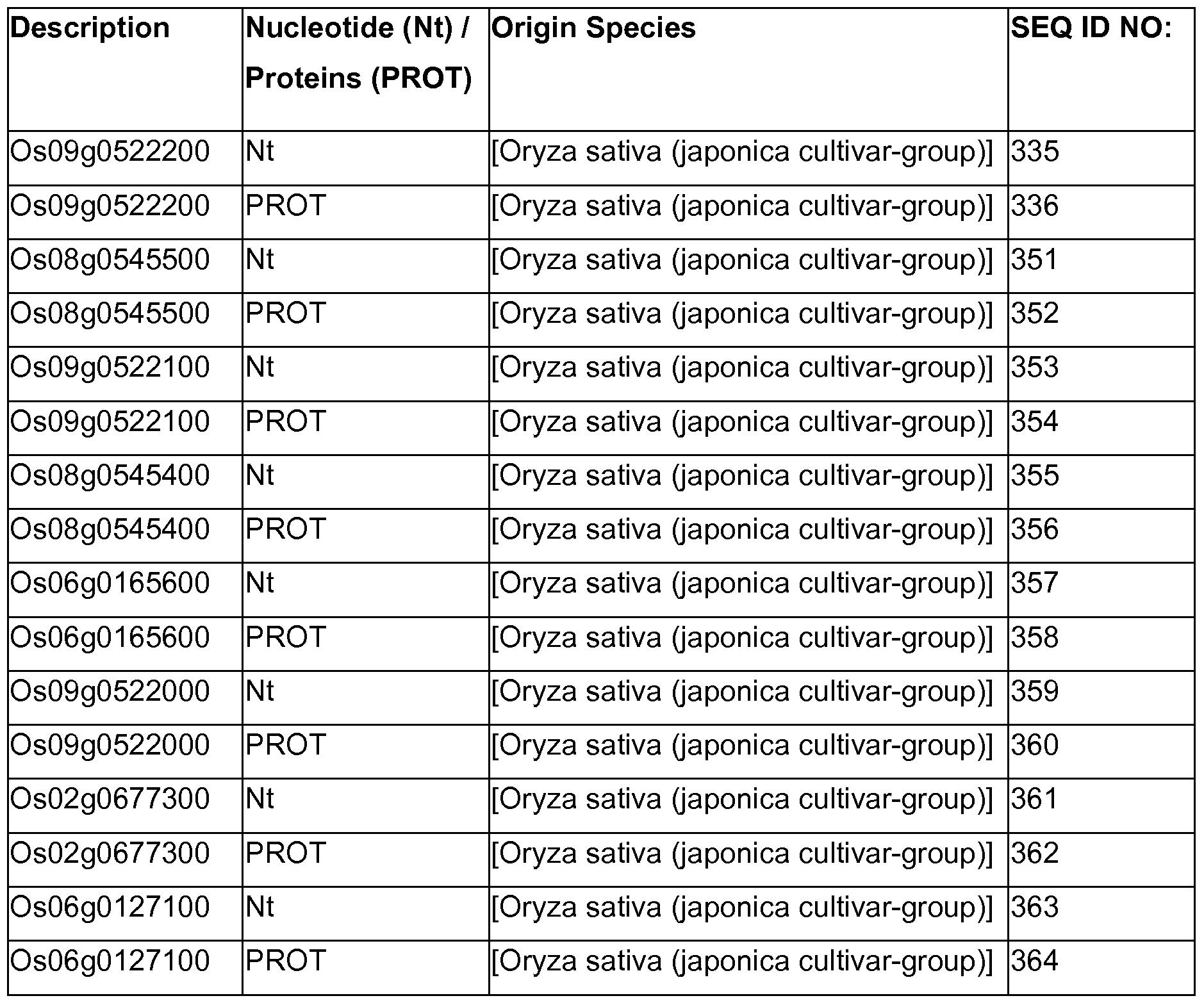 Figure imgf000228_0002