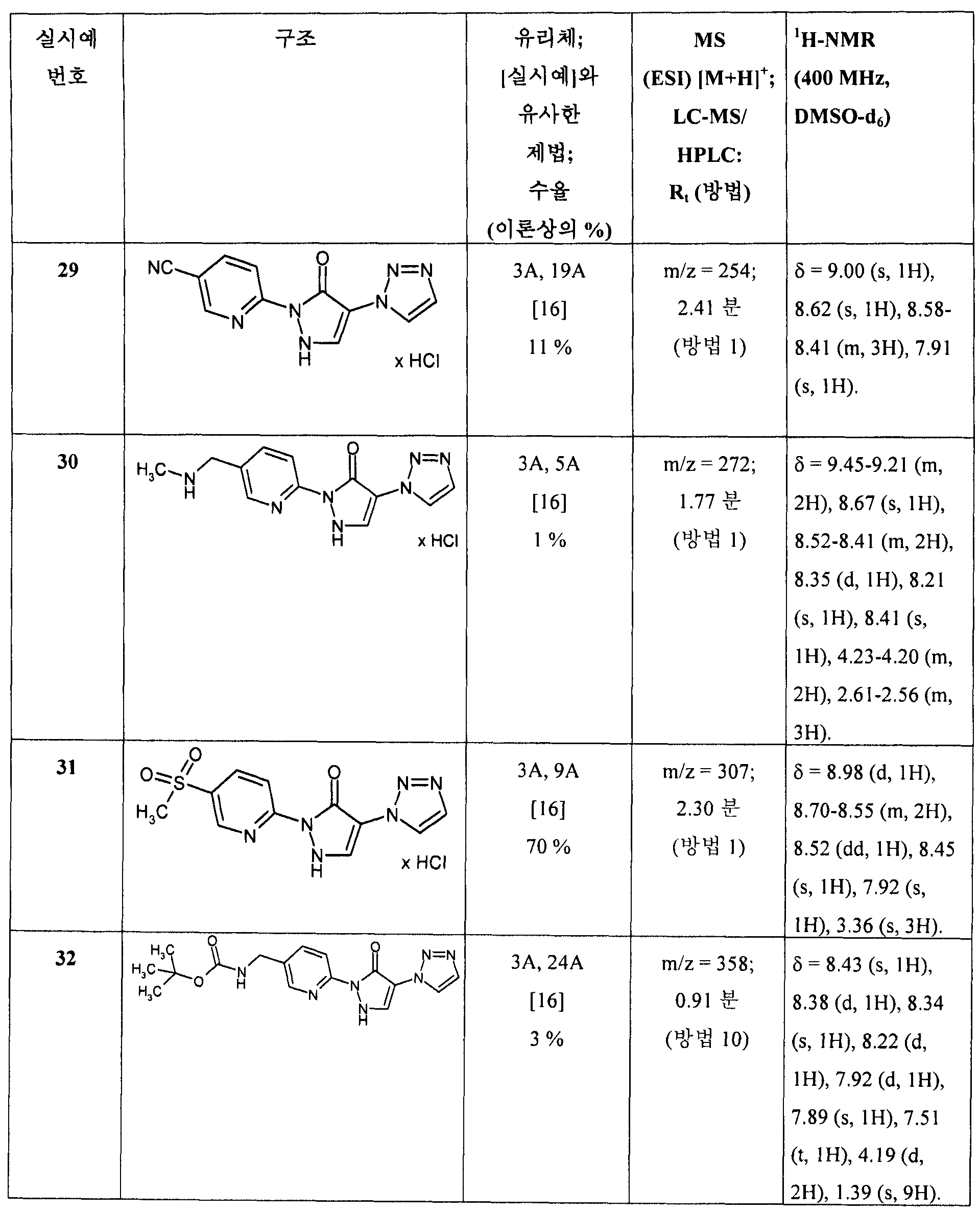 Figure 112009031182761-PCT00164