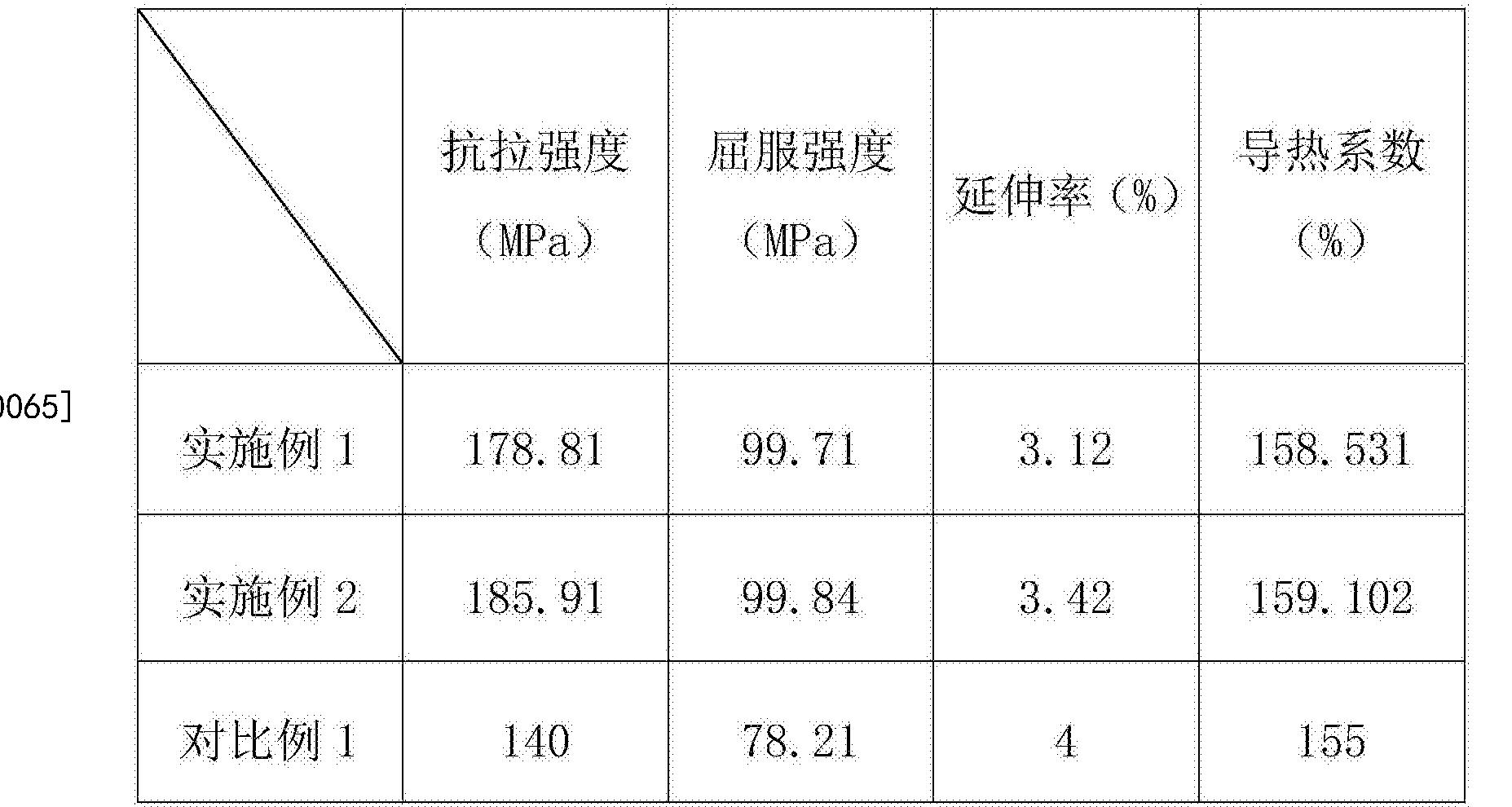 Figure CN108396205AD00071