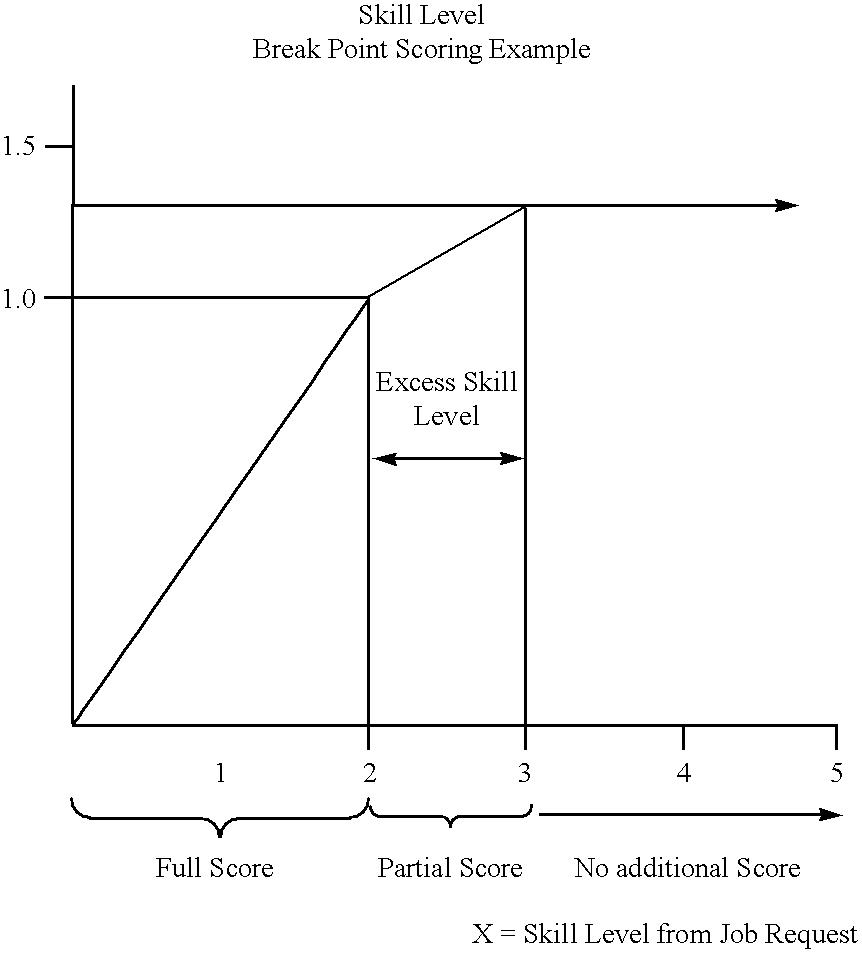 Figure US20020055870A1-20020509-C00008
