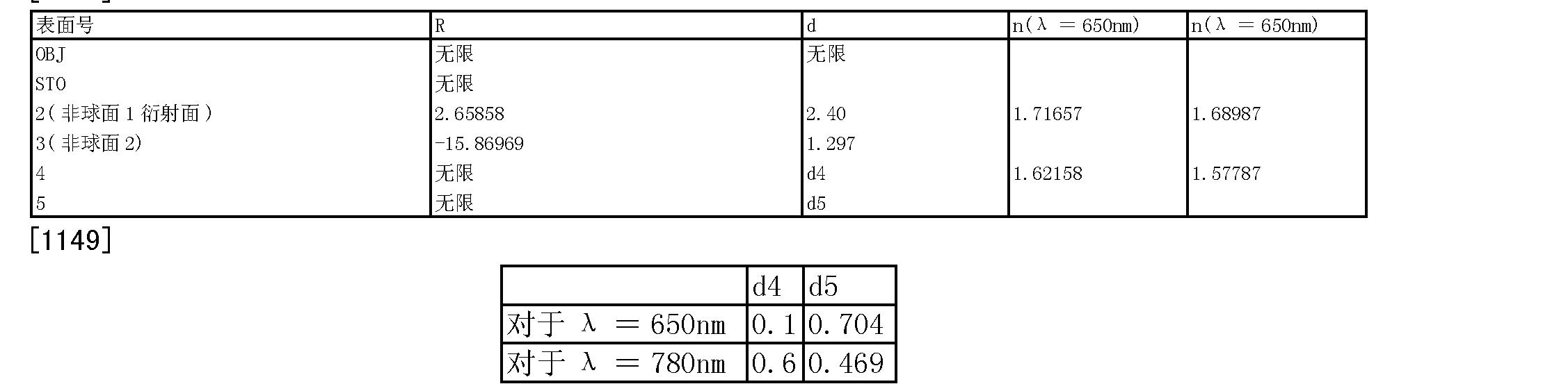 Figure CN1553440BD00771
