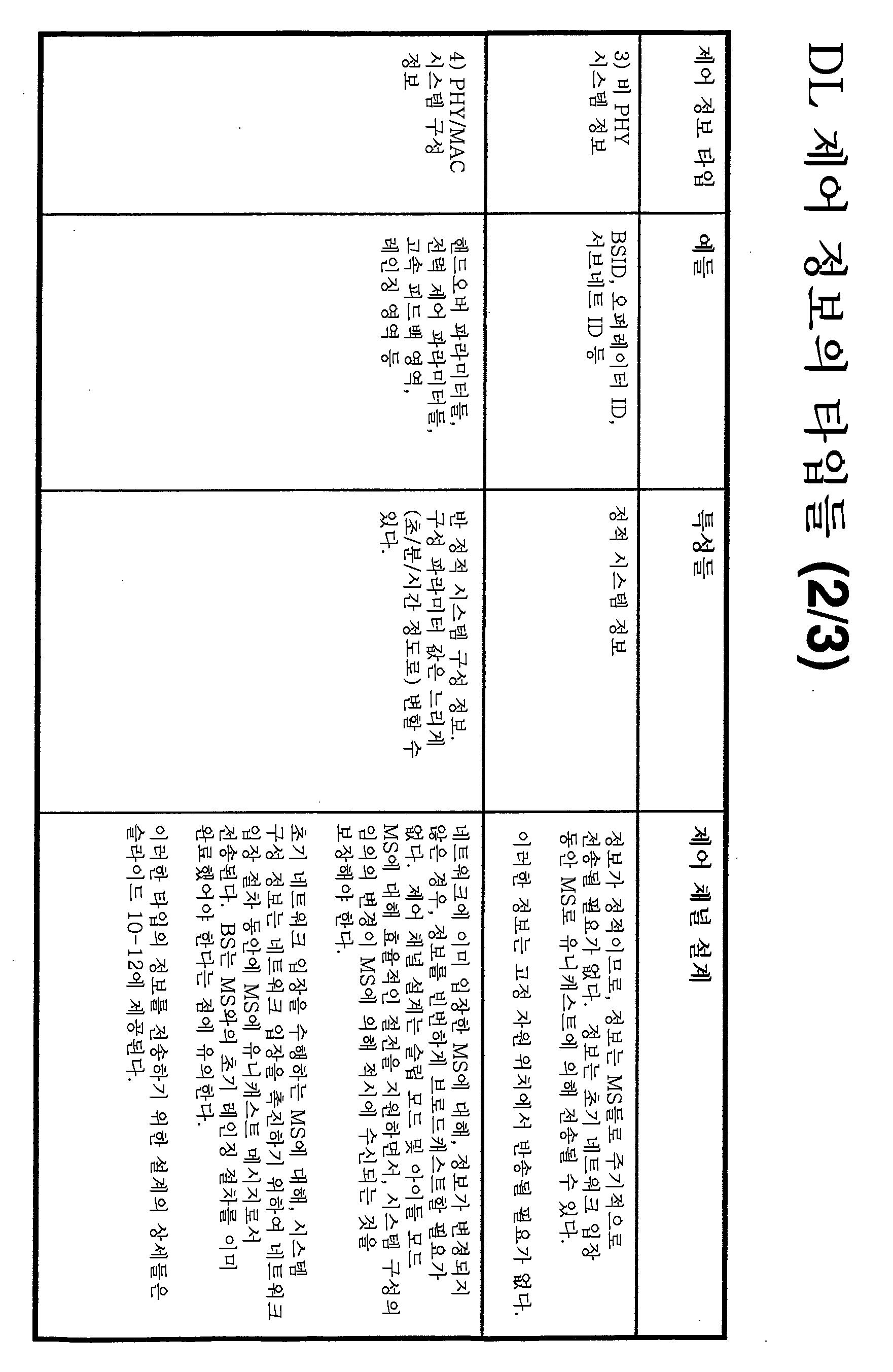 Figure 112016018236900-pat00007