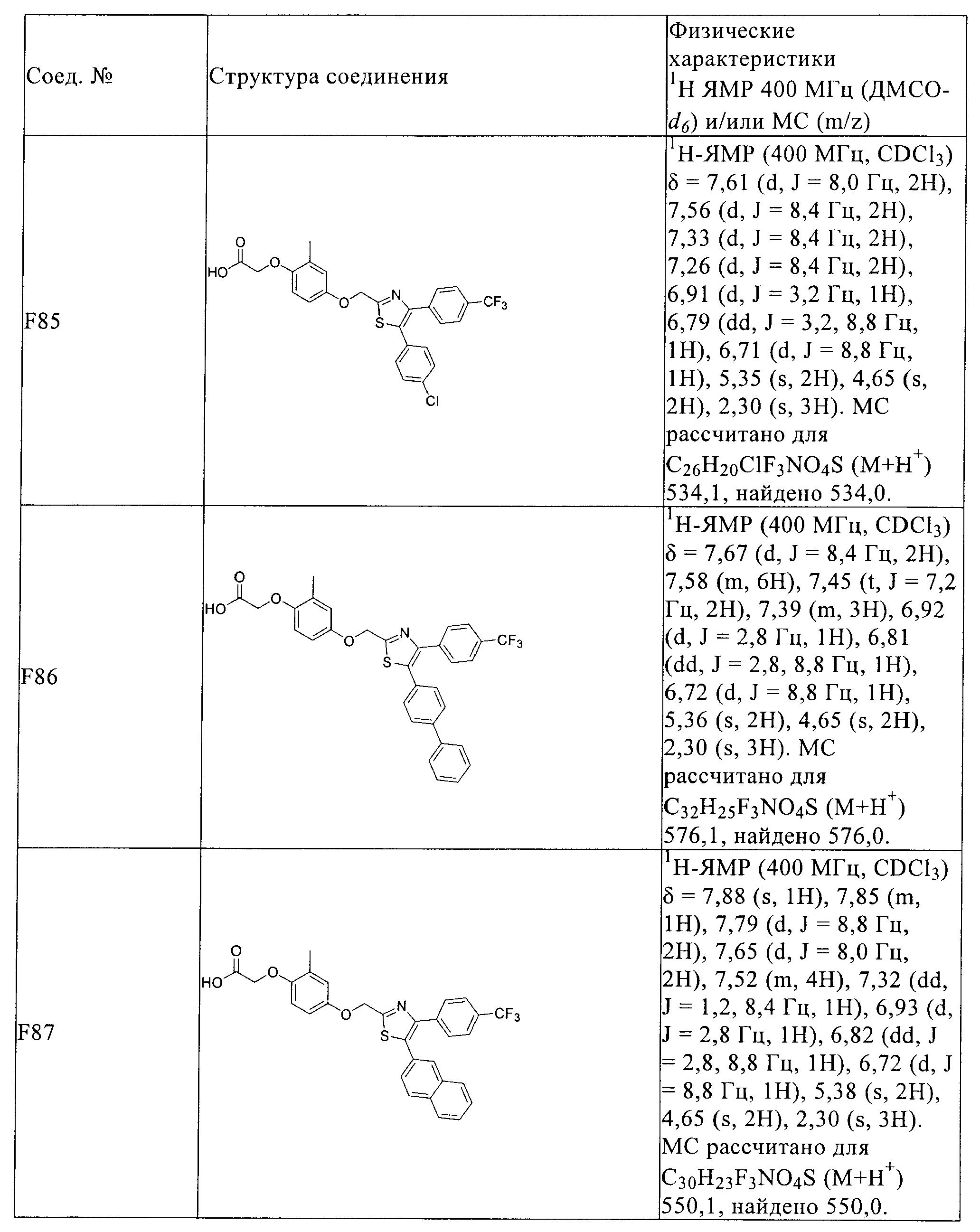 Figure 00000124