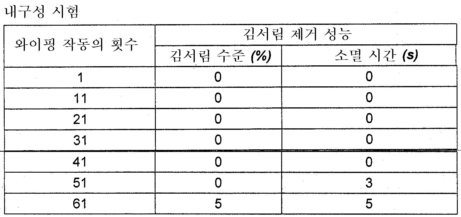 Figure 112006072920516-pct00010