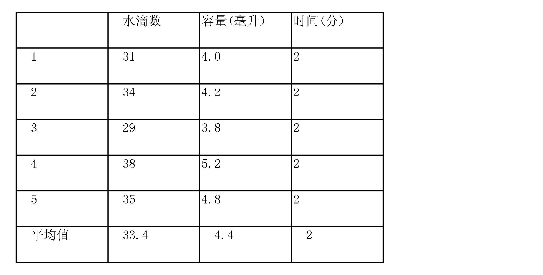 Figure CN202936850UD00052