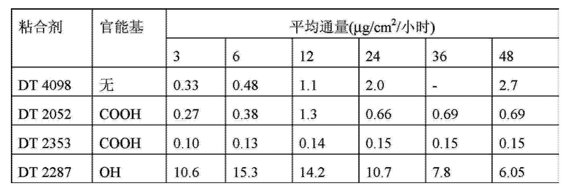 Figure CN102416009BD00101