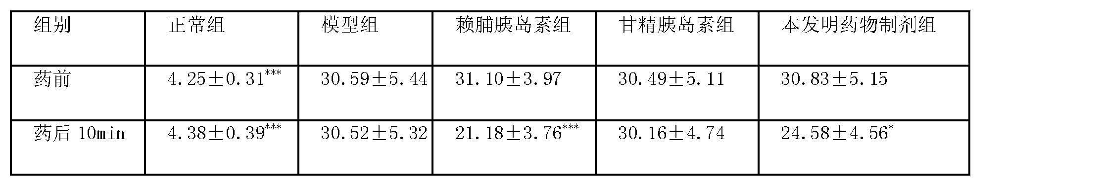Figure CN102199206BD00111