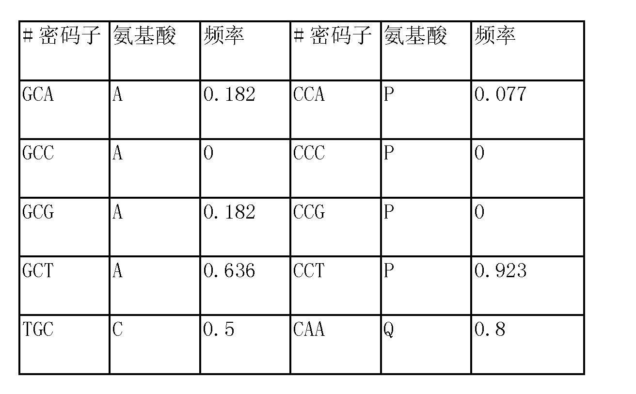 Figure CN103180438AD00311