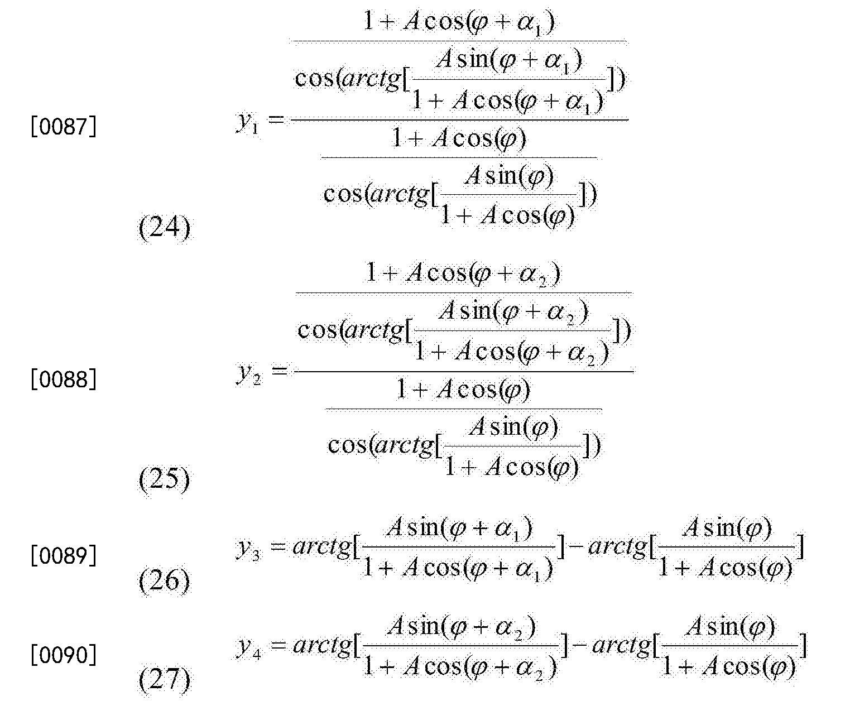 Figure CN107070521AD00092