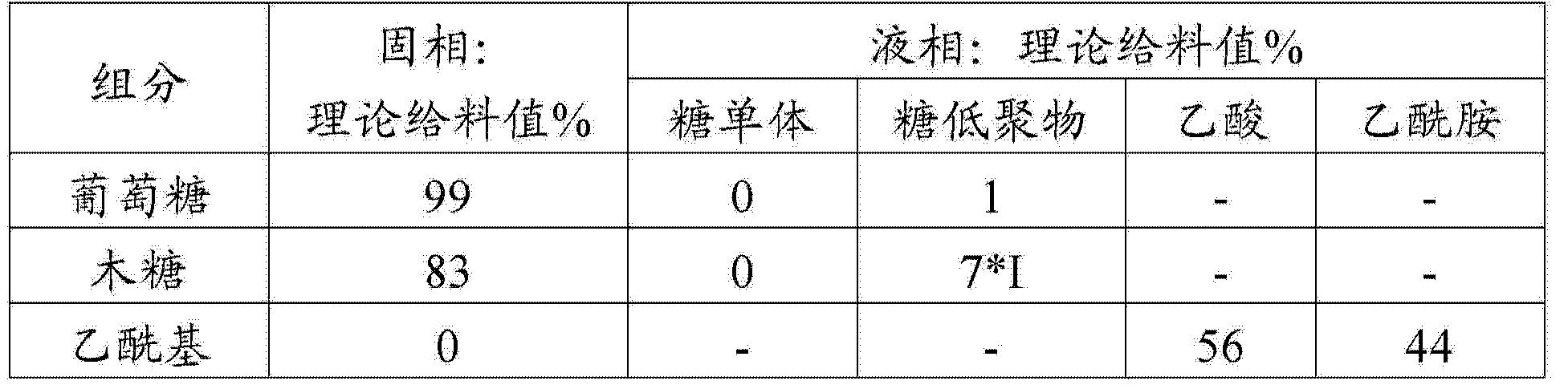 Figure CN104911228AD00161