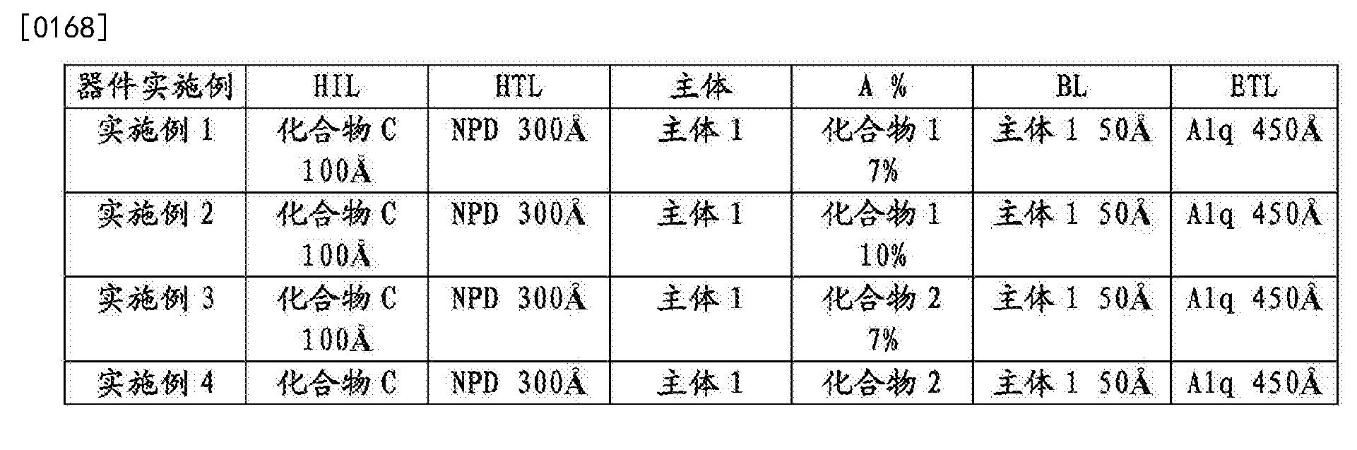 Figure CN103396455BD00542