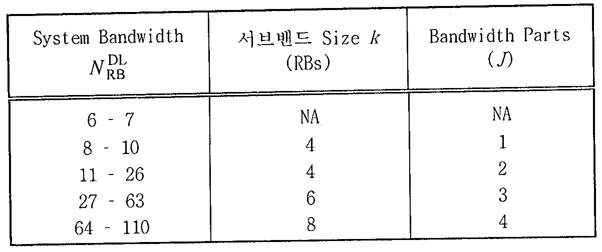 Figure 112011502155947-pat00211