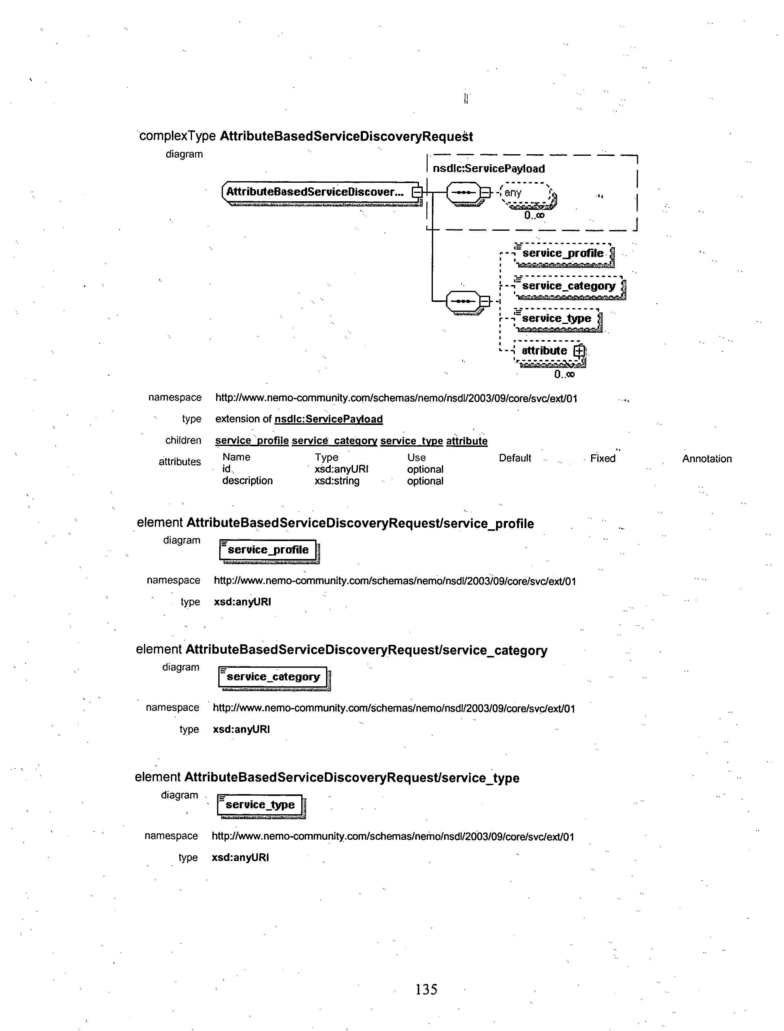 Figure US20070283423A1-20071206-P00021