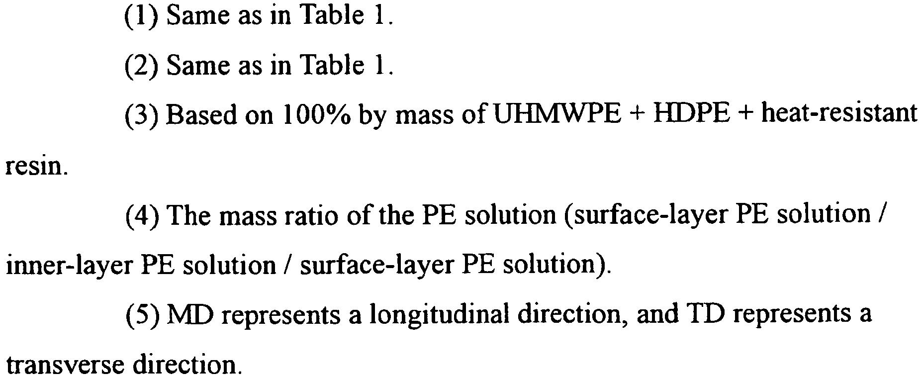 EP1900514B1 - Polyethylene multilayer microporous membrane